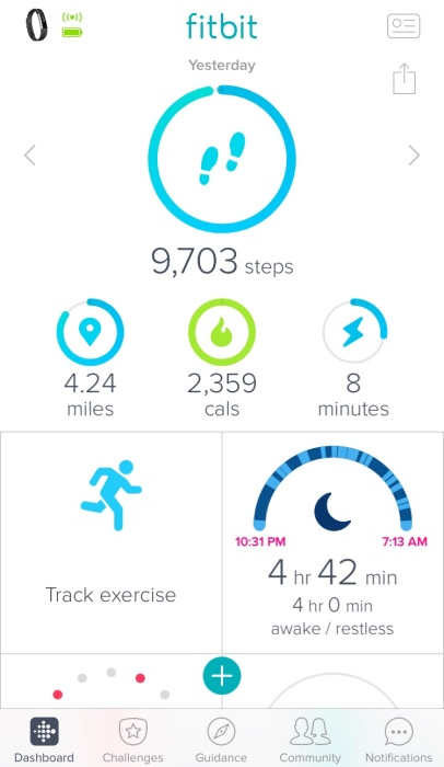 look what a vain bitch i am, posting a day where i nearly got my 10,000 steps